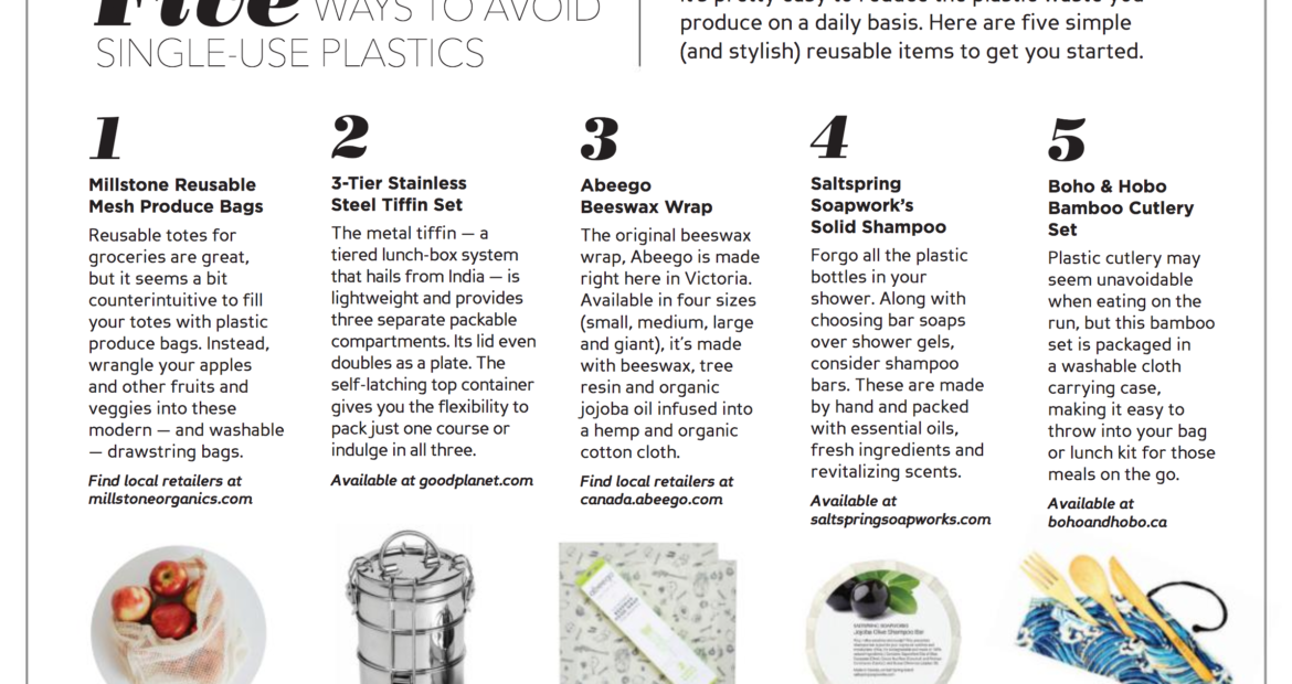 YAM Mag - Avoid Single-Use Plastics